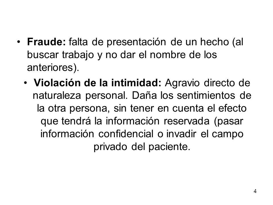 4 Fraude: falta de presentación de un hecho (al buscar trabajo y no dar el nombre de los anteriores). Violación de la intimidad: Agravio directo de na