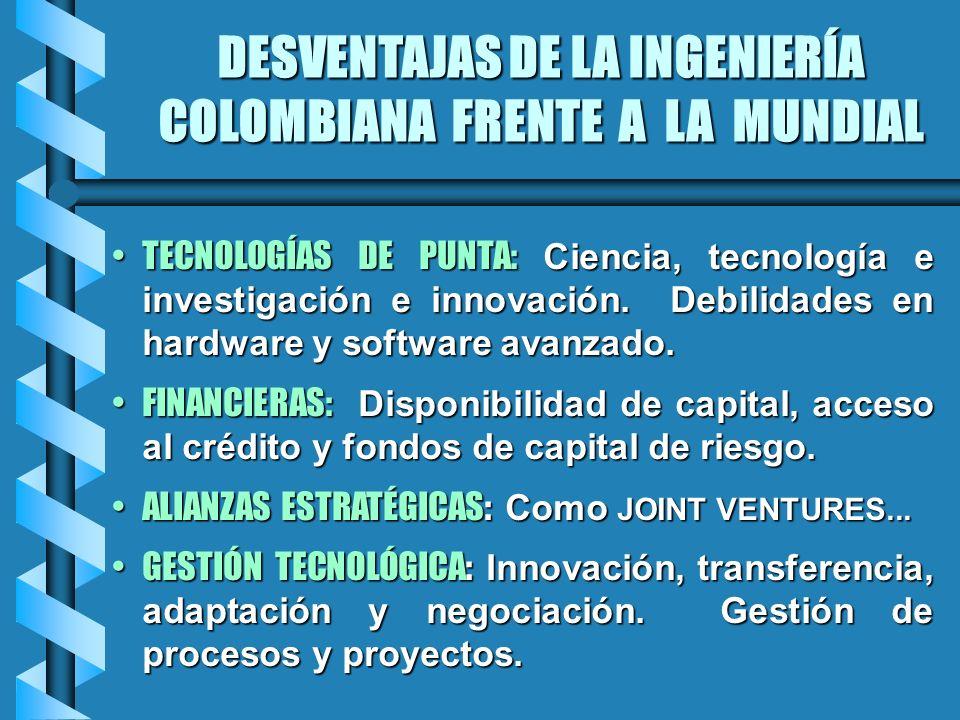 DESVENTAJAS DE LA INGENIERÍA COLOMBIANA FRENTE A LA MUNDIAL TECNOLOGÍAS DE PUNTA: Ciencia, tecnología e investigación e innovación. Debilidades en har