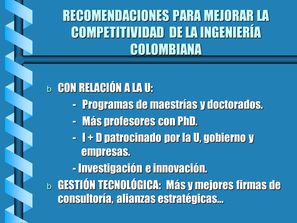 RECOMENDACIONES PARA MEJORAR LA COMPETITIVIDAD DE LA INGENIERÍA COLOMBIANA b CON RELACIÓN A LA U: - Programas de maestrías y doctorados. - Programas d