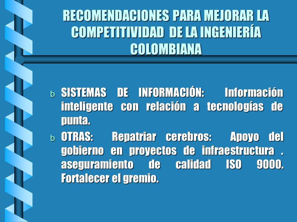 RECOMENDACIONES PARA MEJORAR LA COMPETITIVIDAD DE LA INGENIERÍA COLOMBIANA b SISTEMAS DE INFORMACIÓN: Información inteligente con relación a tecnologí
