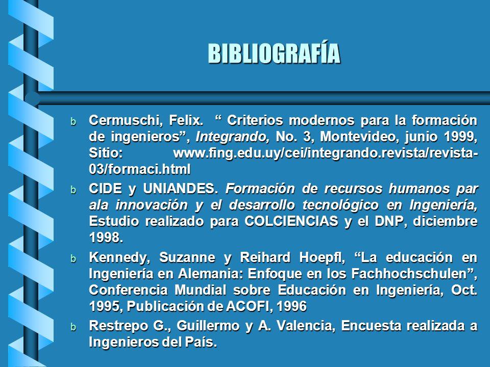 BIBLIOGRAFÍA b Cermuschi, Felix. Criterios modernos para la formación de ingenieros, Integrando, No. 3, Montevideo, junio 1999, Sitio: www.fing.edu.uy