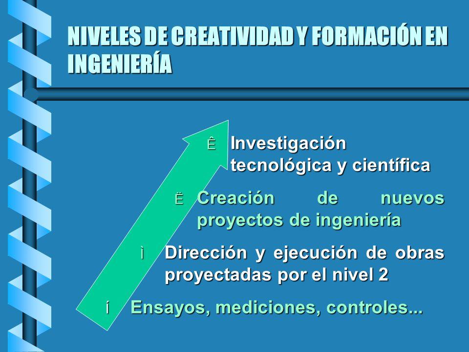 PRIMERA GRAN BRECHA ENTRE ING.DE COLOMBIA Y EL MUNDO = EL NIVEL 1 b El Nivel 1 es de Ph.D y Ms.