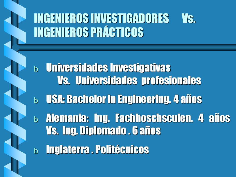 ALEMANIA Desarroll o Ing.Diplom.Ing.FH Desarroll o Ing.Diplom.