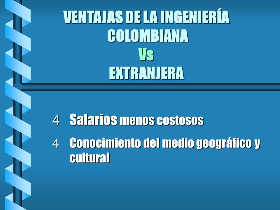 DESVENTAJAS DE LA INGENIERÍA COLOMBIANA FRENTE A LA MUNDIAL TECNOLOGÍAS DE PUNTA: Ciencia, tecnología e investigación e innovación.