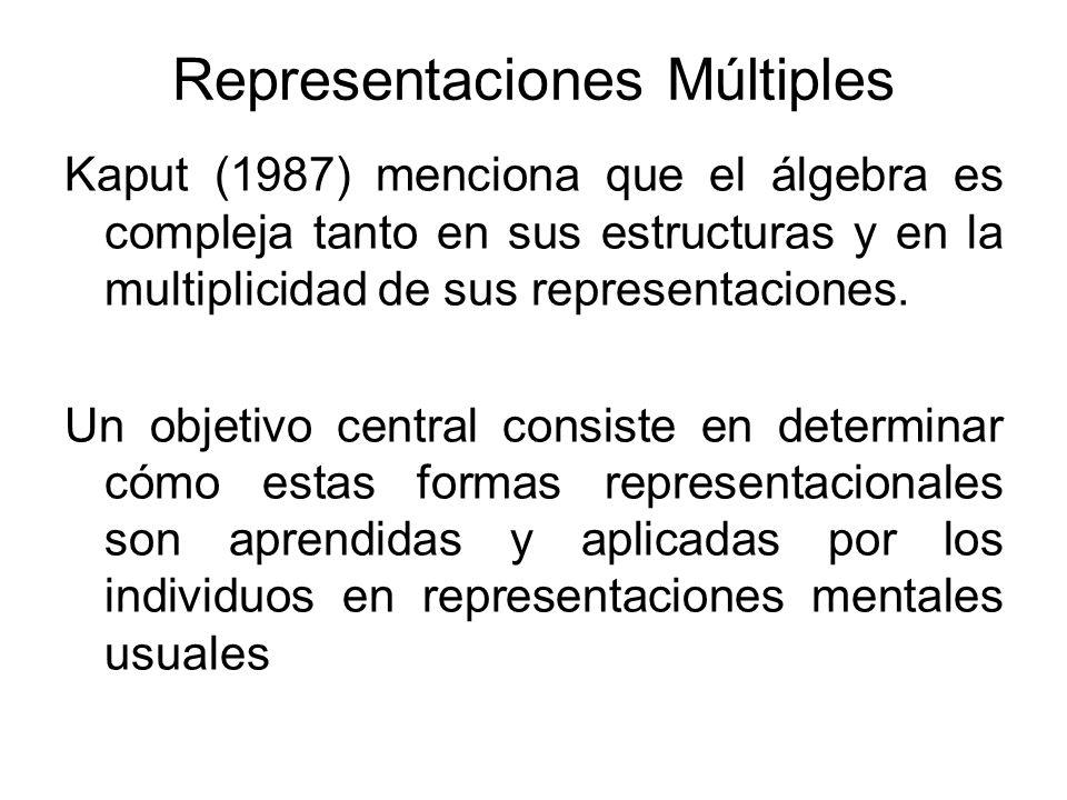 Representaciones Múltiples Kaput (1987) menciona que el álgebra es compleja tanto en sus estructuras y en la multiplicidad de sus representaciones. Un
