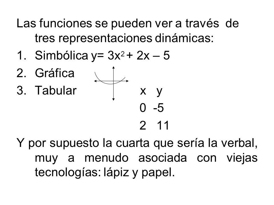 Las funciones se pueden ver a través de tres representaciones dinámicas: 1.Simbólica y= 3x 2 + 2x – 5 2.Gráfica 3.Tabular x y 0 -5 2 11 Y por supuesto