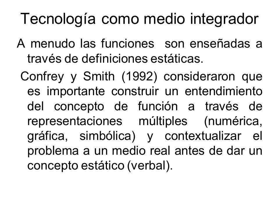 Tecnología como medio integrador A menudo las funciones son enseñadas a través de definiciones estáticas. Confrey y Smith (1992) consideraron que es i