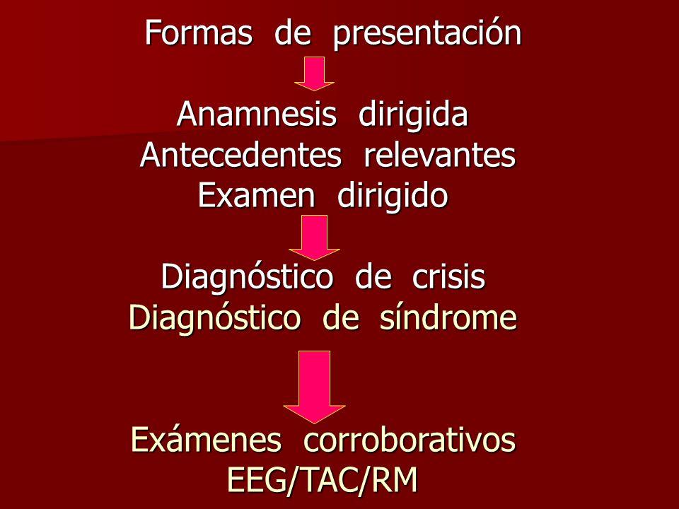 Formas de presentación Anamnesis dirigida Antecedentes relevantes Examen dirigido Diagnóstico de crisis Diagnóstico de síndrome Exámenes corroborativo