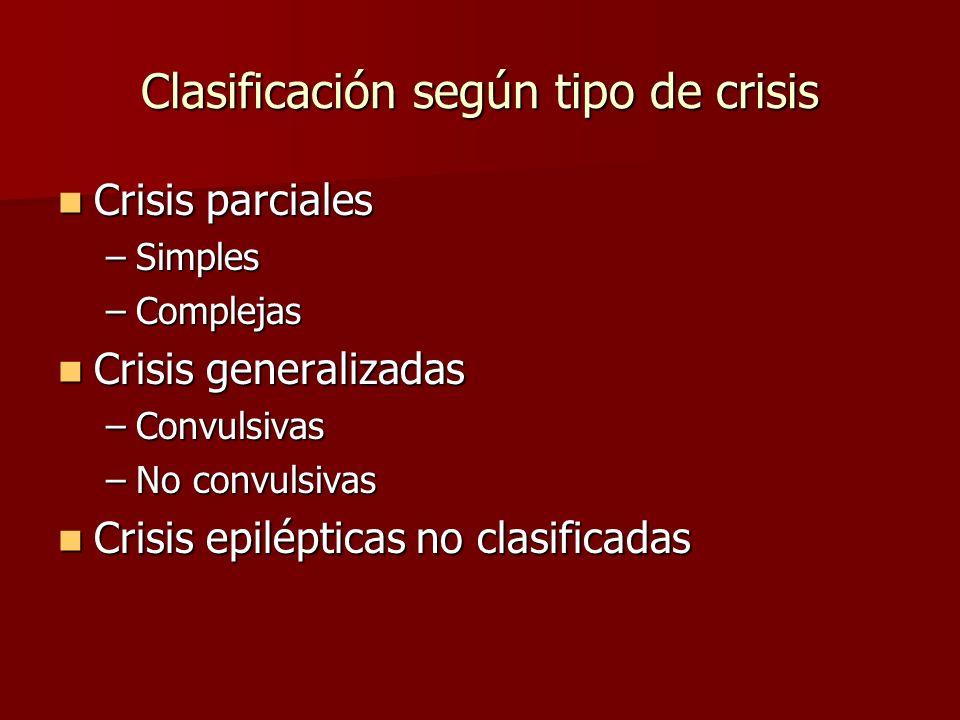 Clasificación según tipo de crisis Crisis parciales Crisis parciales –Simples –Complejas Crisis generalizadas Crisis generalizadas –Convulsivas –No co
