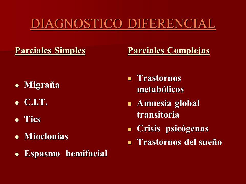 DIAGNOSTICO DIFERENCIAL Parciales Simples l Migraña l C.I.T. l Tics l Mioclonías l Espasmo hemifacial Parciales Complejas Trastornos metabólicos Trast
