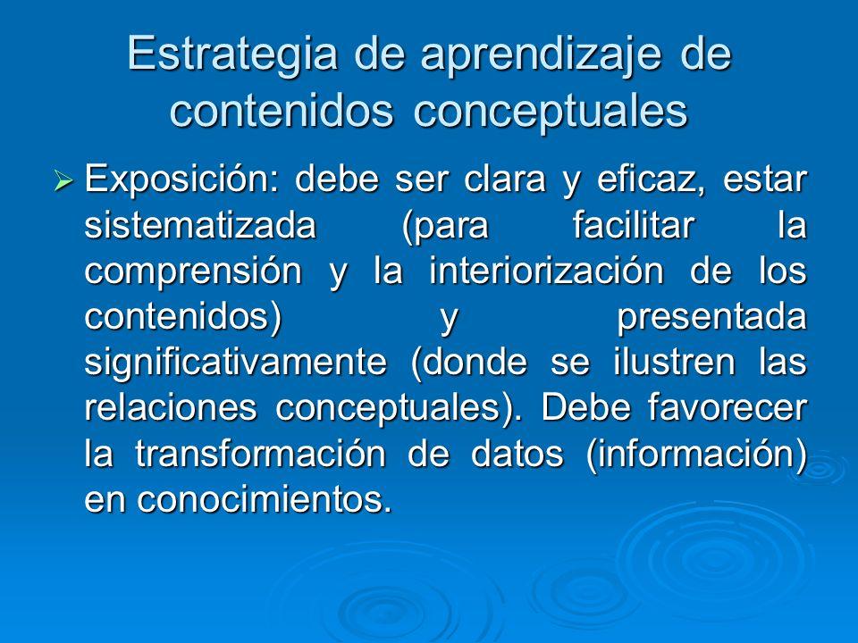 Estrategia de aprendizaje de contenidos conceptuales Exposición: debe ser clara y eficaz, estar sistematizada (para facilitar la comprensión y la interiorización de los contenidos) y presentada significativamente (donde se ilustren las relaciones conceptuales).
