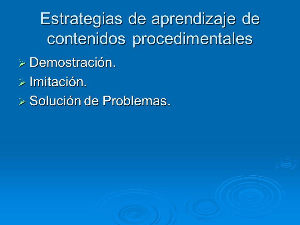 Estrategias de aprendizaje de contenidos procedimentales Demostración.
