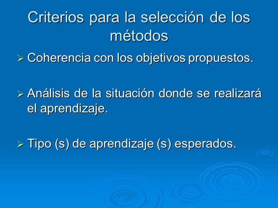 Criterios para la selección de los métodos Coherencia con los objetivos propuestos.