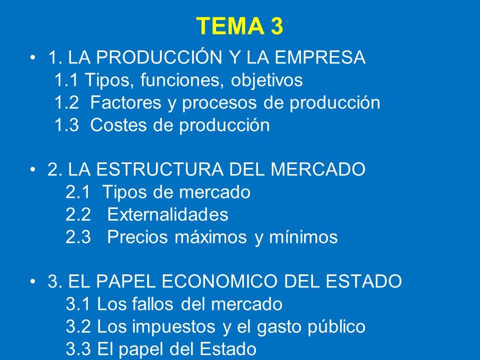 TEMA 3 1. LA PRODUCCIÓN Y LA EMPRESA 1.1 Tipos, funciones, objetivos 1.2 Factores y procesos de producción 1.3 Costes de producción 2. LA ESTRUCTURA D