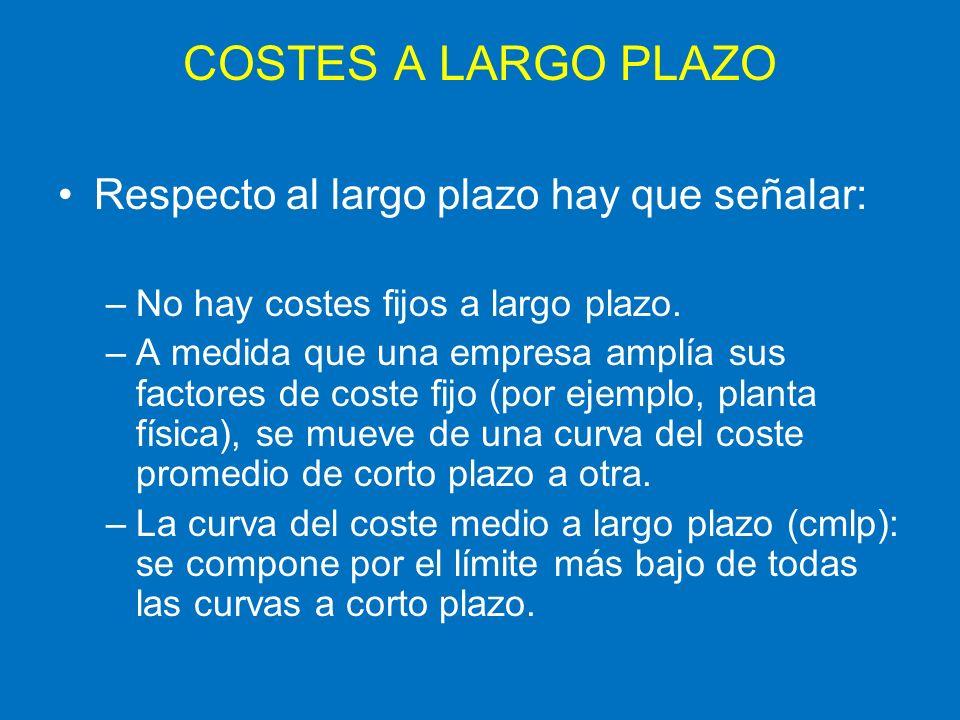 COSTES A LARGO PLAZO Respecto al largo plazo hay que señalar: –No hay costes fijos a largo plazo. –A medida que una empresa amplía sus factores de cos