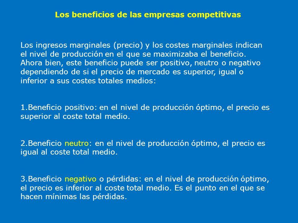 Los beneficios de las empresas competitivas Los ingresos marginales (precio) y los costes marginales indican el nivel de producción en el que se maxim