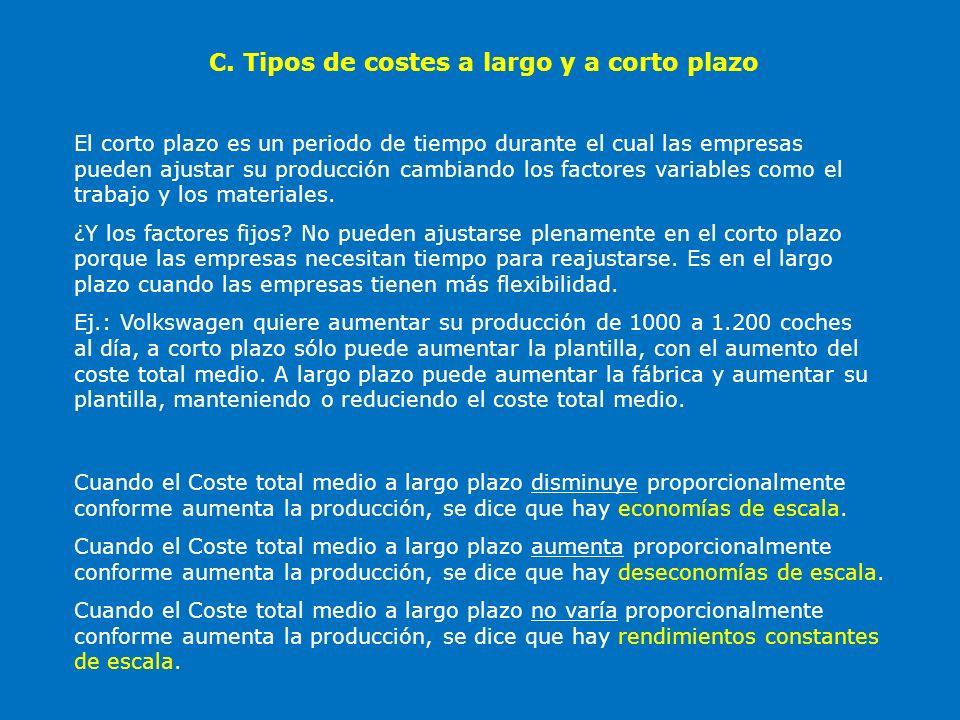 C.Tipos de costes a largo y a corto plazo F. Fijo F.