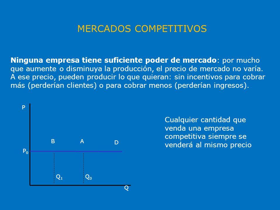 MERCADOS COMPETITIVOS Ninguna empresa tiene suficiente poder de mercado: por mucho que aumente o disminuya la producción, el precio de mercado no varí