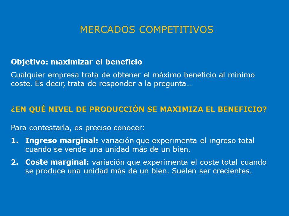 MERCADOS COMPETITIVOS Ingresos marginales: en los mercados competitivos el precio es fijo independientemente de la cantidad producida: los ingresos que va obtener una empresa por vender una unidad más de un bien es igual al precio.