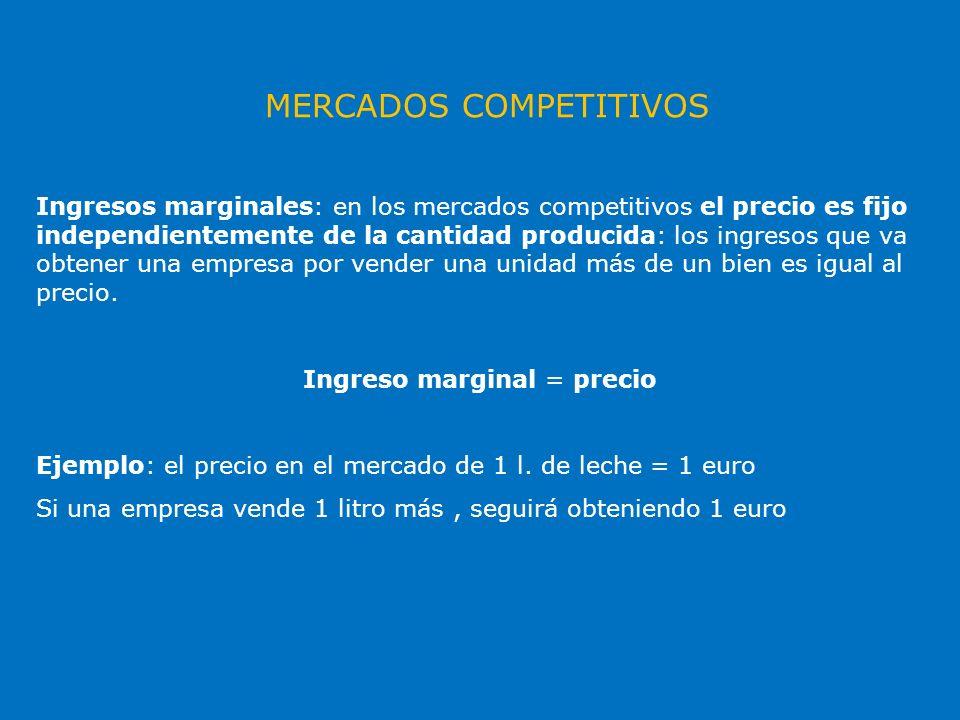MERCADOS COMPETITIVOS Ingresos marginales: en los mercados competitivos el precio es fijo independientemente de la cantidad producida: los ingresos qu