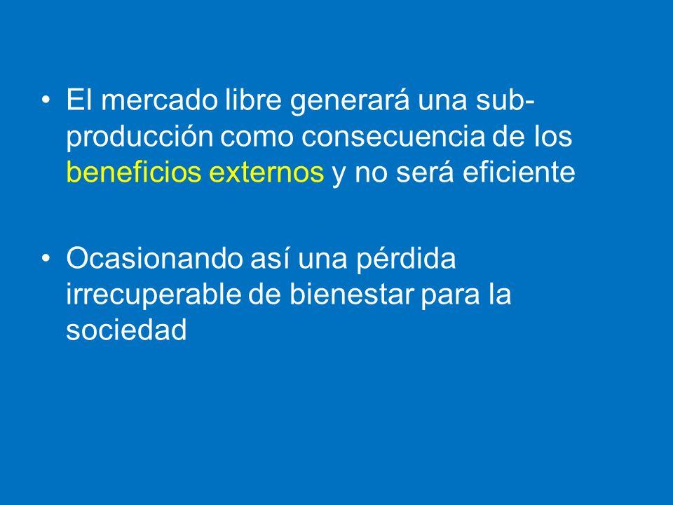Acciones del gobierno para enfrentarse a los beneficios externos: a) La provisión pública b) Los subsidios c) Los cupones d) Los derechos de propiedad (patentes y derechos de autor)