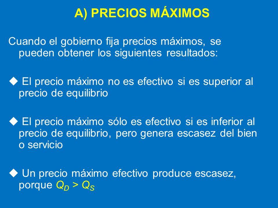 A) PRECIOS MÁXIMOS Cuando el gobierno fija precios máximos, se pueden obtener los siguientes resultados: u El precio máximo no es efectivo si es super