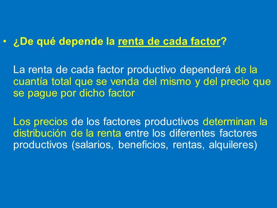 ¿De qué depende la renta de cada factor? La renta de cada factor productivo dependerá de la cuantía total que se venda del mismo y del precio que se p