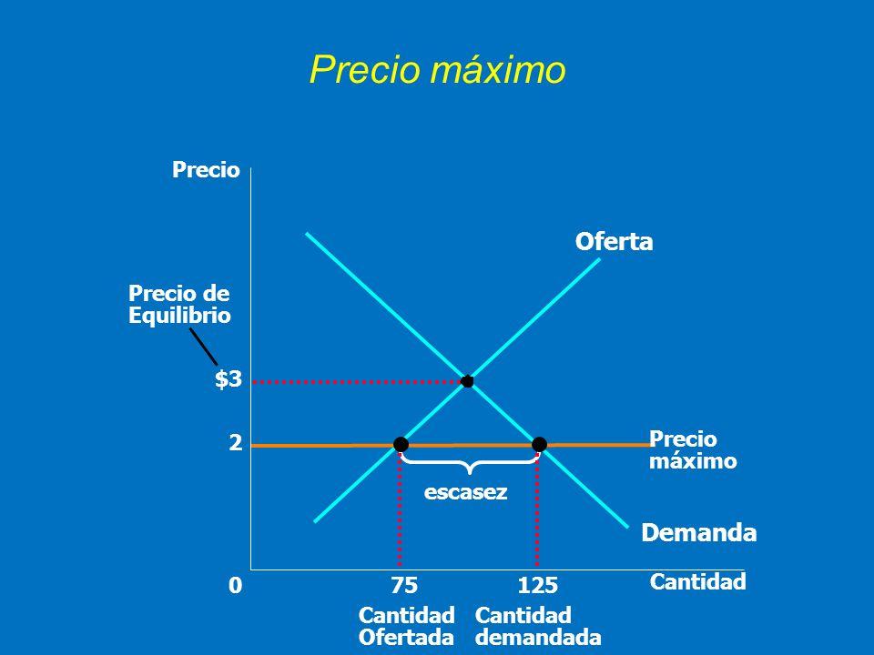 B) PRECIOS MÍNIMOS Cuando el gobierno fija precios mínimos, se pueden obtener los siguientes resultados: El precio mínimo no es efectivo si es inferior al precio de equilibrio El precio mínimo es efectivo si es superior al precio de equilibrio y genera excedentes