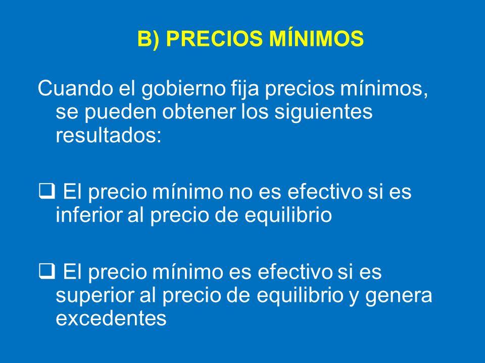 B) PRECIOS MÍNIMOS Cuando el gobierno fija precios mínimos, se pueden obtener los siguientes resultados: El precio mínimo no es efectivo si es inferio