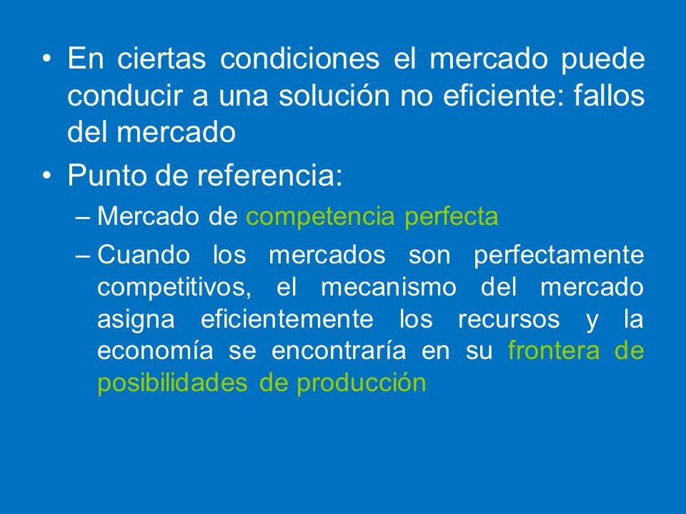 En ciertas condiciones el mercado puede conducir a una solución no eficiente: fallos del mercado Punto de referencia: –Mercado de competencia perfecta