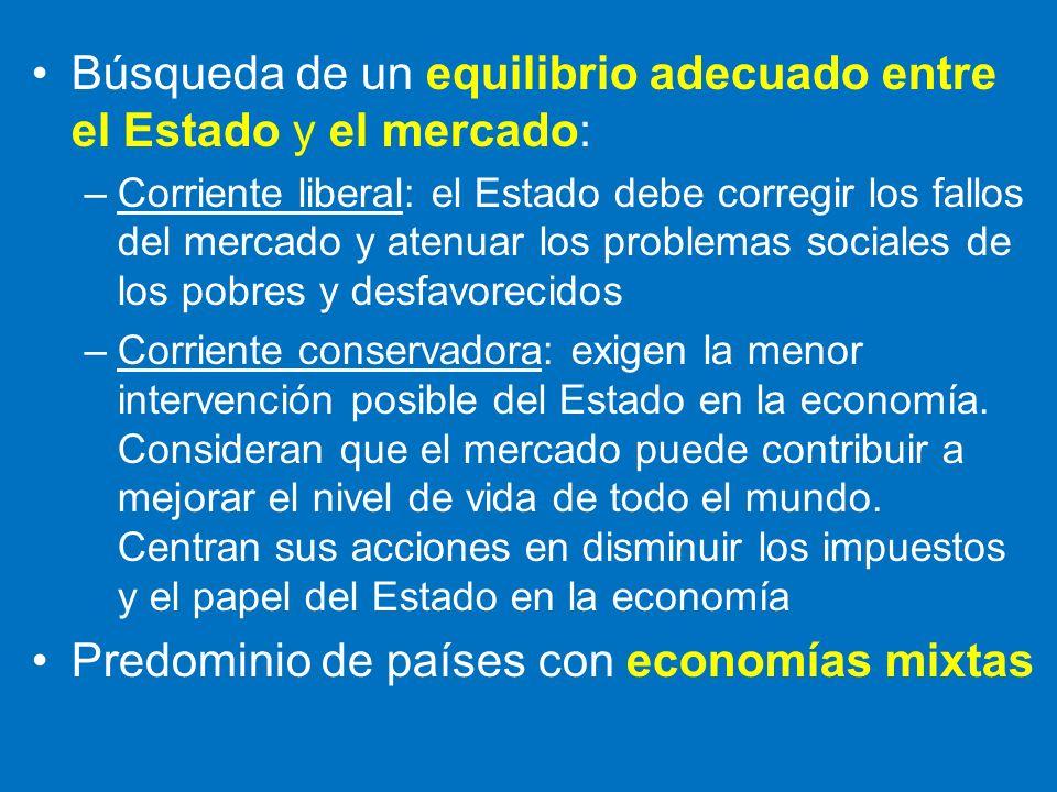 Dentro del papel del Estado en la economía cabe destacar, en la actualidad, los siguientes campos: –Protección del medio ambiente –Distribución de la renta y la lucha contra la pobreza –Estabilidad y crecimiento económico –Limitación del poder de mercado y defensa de la competencia