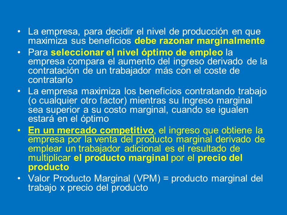 La empresa, para decidir el nivel de producción en que maximiza sus beneficios debe razonar marginalmente Para seleccionar el nivel óptimo de empleo l