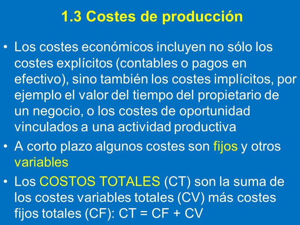 1.3 Costes de producción Los costes económicos incluyen no sólo los costes explícitos (contables o pagos en efectivo), sino también los costes implíci