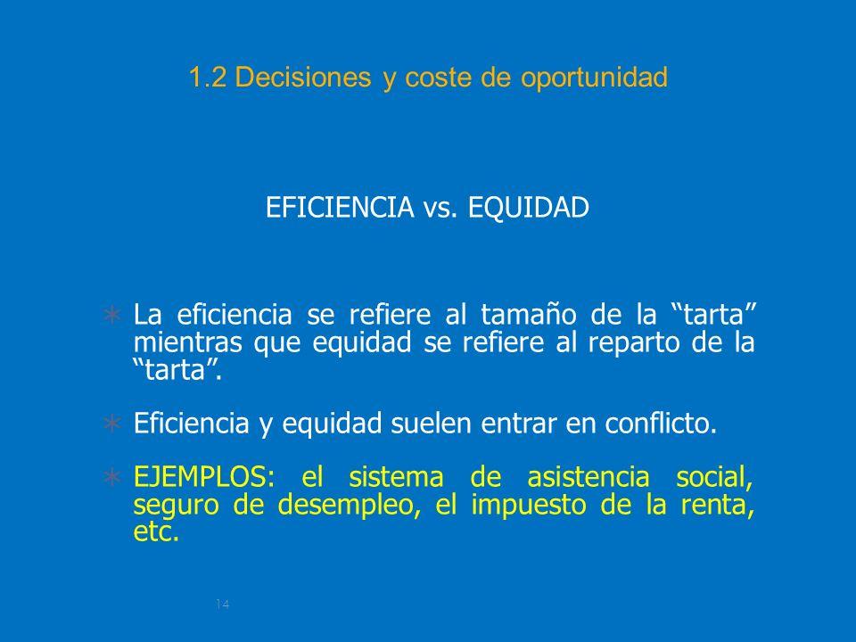14 1.2 Decisiones y coste de oportunidad EFICIENCIA vs. EQUIDAD La eficiencia se refiere al tamaño de la tarta mientras que equidad se refiere al repa