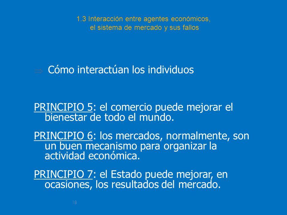18 1.3 Interacción entre agentes económicos, el sistema de mercado y sus fallos Cómo interactúan los individuos PRINCIPIO 5: el comercio puede mejorar