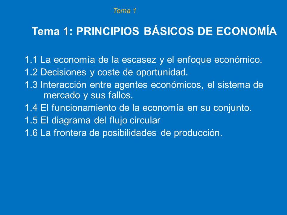 Tema 1 Tema 1: PRINCIPIOS BÁSICOS DE ECONOMÍA 1.1 La economía de la escasez y el enfoque económico. 1.2 Decisiones y coste de oportunidad. 1.3 Interac