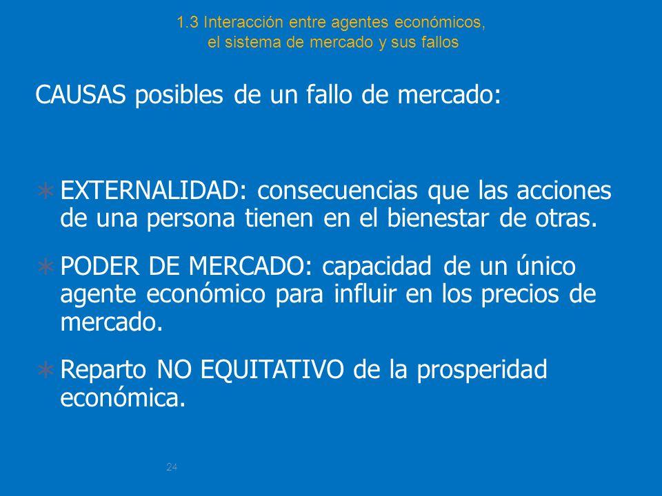 24 1.3 Interacción entre agentes económicos, el sistema de mercado y sus fallos CAUSAS posibles de un fallo de mercado: EXTERNALIDAD: consecuencias qu