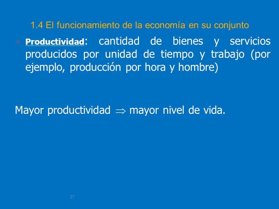 27 1.4 El funcionamiento de la economía en su conjunto Productividad : cantidad de bienes y servicios producidos por unidad de tiempo y trabajo (por e