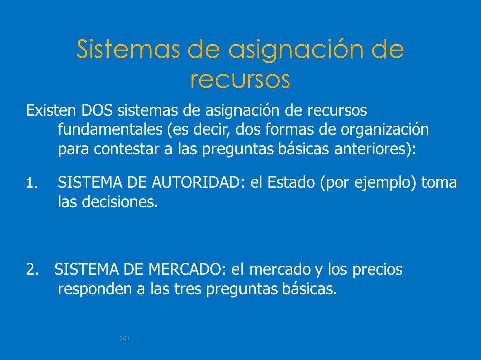 30 Sistemas de asignación de recursos Existen DOS sistemas de asignación de recursos fundamentales (es decir, dos formas de organización para contesta