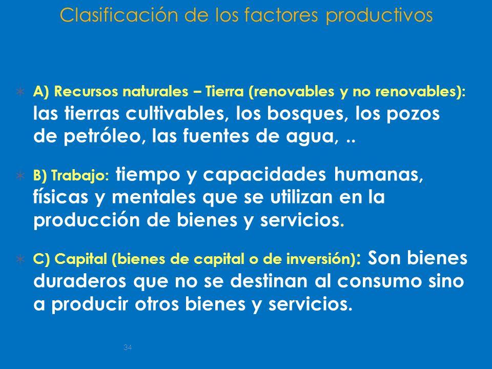 34 Clasificación de los factores productivos A) Recursos naturales – Tierra (renovables y no renovables): las tierras cultivables, los bosques, los po