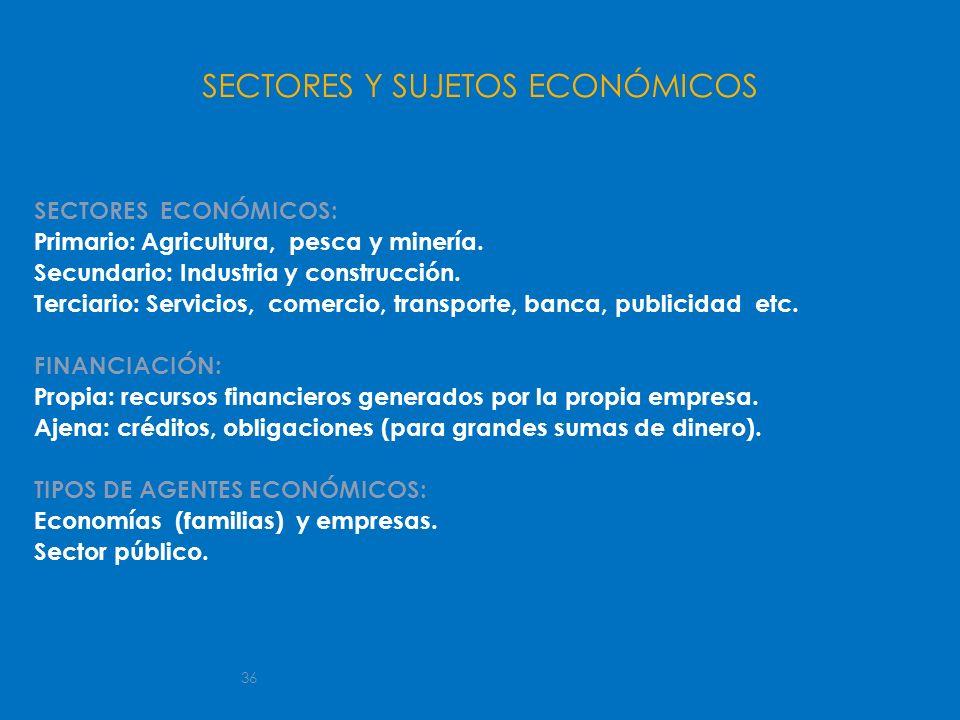 36 SECTORES Y SUJETOS ECONÓMICOS SECTORES ECONÓMICOS: Primario: Agricultura, pesca y minería. Secundario: Industria y construcción. Terciario: Servici