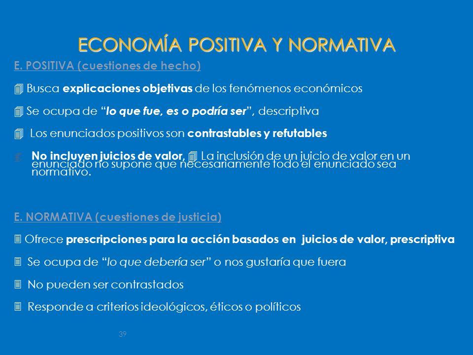 39 ECONOMÍA POSITIVA Y NORMATIVA E. POSITIVA (cuestiones de hecho) Busca explicaciones objetivas de los fenómenos económicos Se ocupa de lo que fue, e