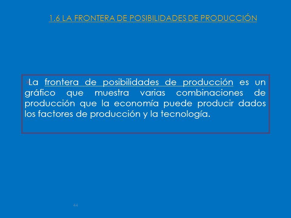 44 1.6 LA FRONTERA DE POSIBILIDADES DE PRODUCCIÓN La frontera de posibilidades de producción es un gráfico que muestra varias combinaciones de producc