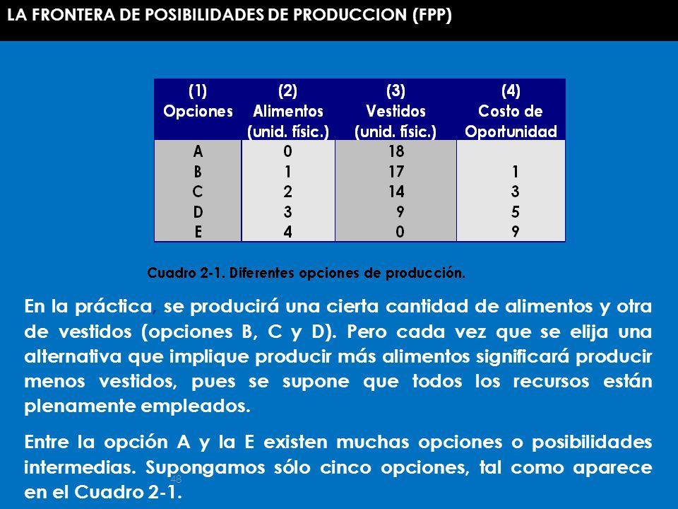 48 LA FRONTERA DE POSIBILIDADES DE PRODUCCION (FPP) En la práctica, se producirá una cierta cantidad de alimentos y otra de vestidos (opciones B, C y