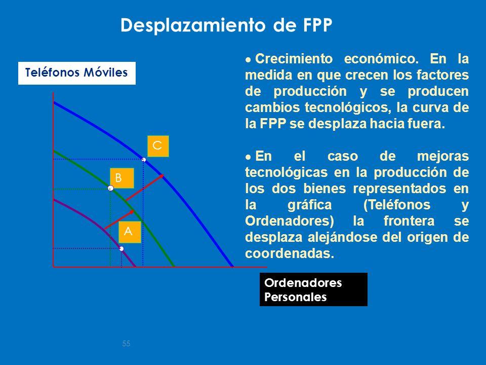 55 Crecimiento económico. En la medida en que crecen los factores de producción y se producen cambios tecnológicos, la curva de la FPP se desplaza hac