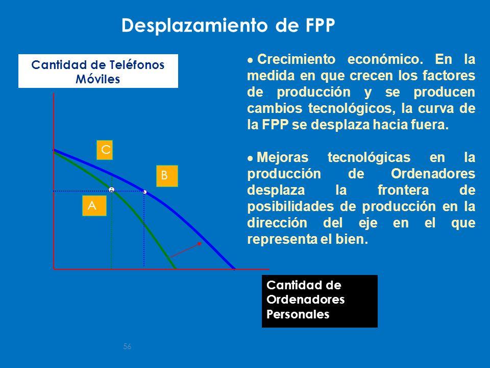 56 Crecimiento económico. En la medida en que crecen los factores de producción y se producen cambios tecnológicos, la curva de la FPP se desplaza hac