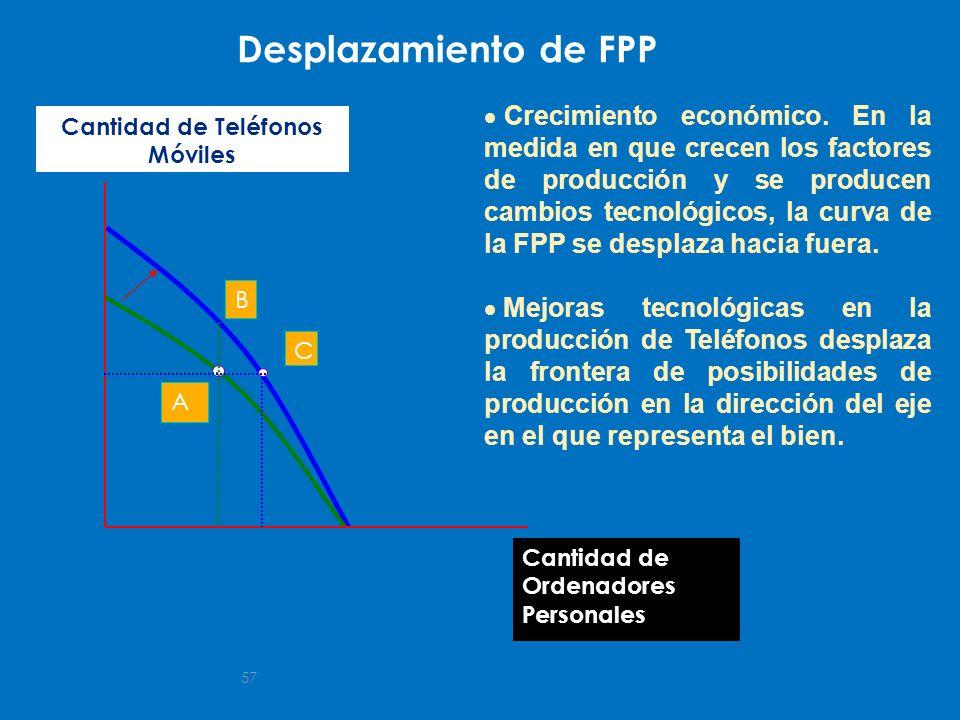 57 Crecimiento económico. En la medida en que crecen los factores de producción y se producen cambios tecnológicos, la curva de la FPP se desplaza hac