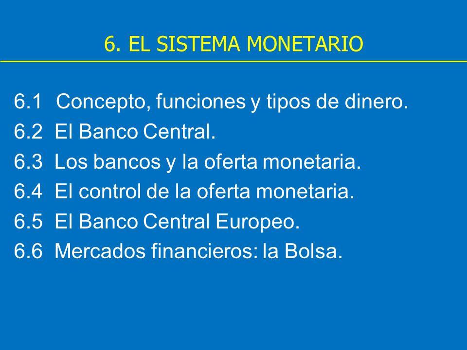 6. EL SISTEMA MONETARIO 6.1 Concepto, funciones y tipos de dinero. 6.2 El Banco Central. 6.3 Los bancos y la oferta monetaria. 6.4 El control de la of