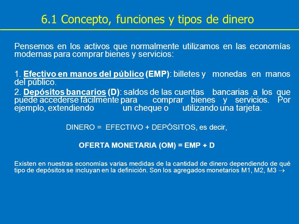 6.1 Concepto, funciones y tipos de dinero Pensemos en los activos que normalmente utilizamos en las economías modernas para comprar bienes y servicios