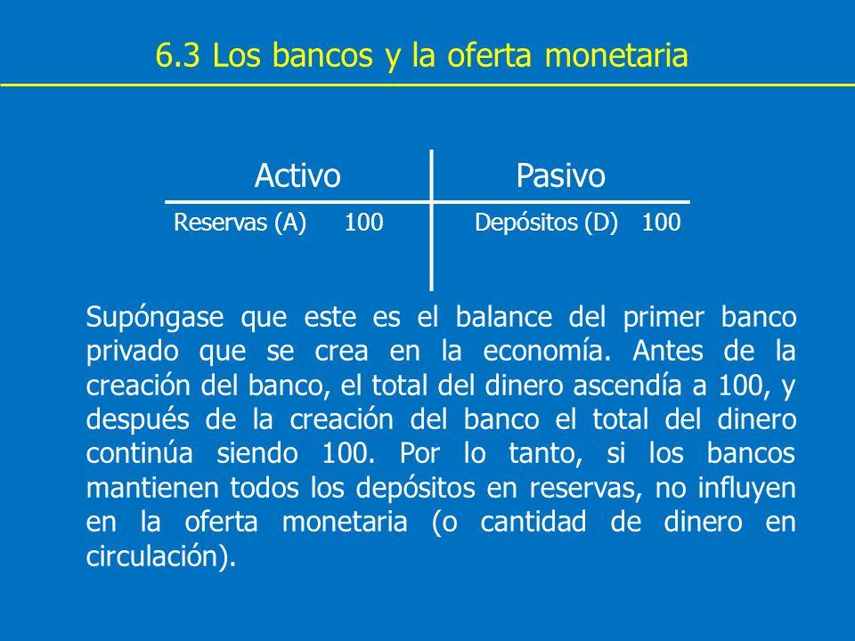 6.3 Los bancos y la oferta monetaria ActivoPasivo Reservas (A) 100Depósitos (D) 100 Supóngase que este es el balance del primer banco privado que se c